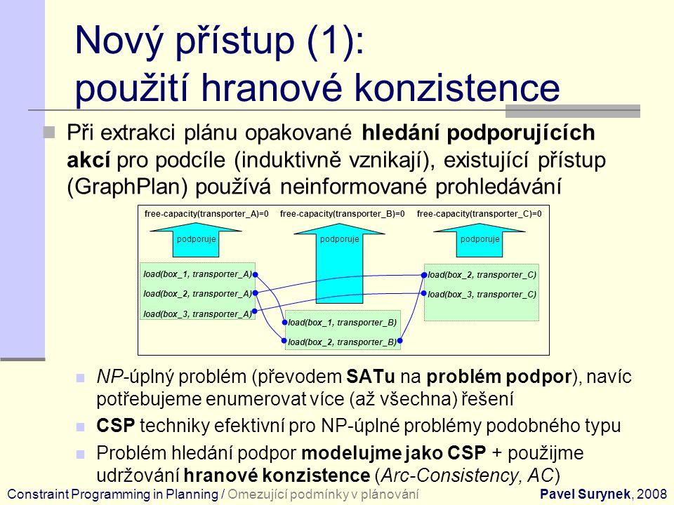 Nový přístup (1): použití hranové konzistence Při extrakci plánu opakované hledání podporujících akcí pro podcíle (induktivně vznikají), existující přístup (GraphPlan) používá neinformované prohledávání NP-úplný problém (převodem SATu na problém podpor), navíc potřebujeme enumerovat více (až všechna) řešení CSP techniky efektivní pro NP-úplné problémy podobného typu Problém hledání podpor modelujme jako CSP + použijme udržování hranové konzistence (Arc-Consistency, AC) Constraint Programming in Planning / Omezující podmínky v plánováníPavel Surynek, 2008 supports podporuje load(box_2, transporter_C) load(box_3, transporter_C) podporuje load(box_1, transporter_B) load(box_2, transporter_B) load(box_1, transporter_A) load(box_2, transporter_A) load(box_3, transporter_A) free-capacity(transporter_B)=0 free-capacity(transporter_C)=0 free-capacity(transporter_A)=0