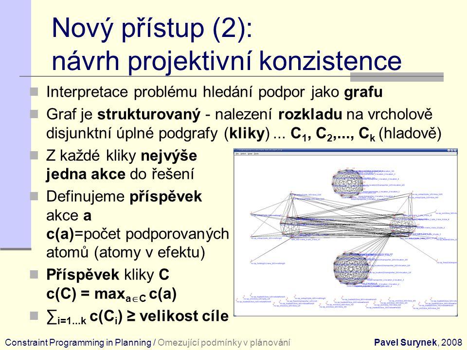 Projektivní konzistence Pomocí počítání příspěvků lze některé akce vyloučit z uvažování Zvolená akce a  C j společně s příspěvky ostatních klik nesplňuje dost atomů c(a)+∑ i=1...k,i≠j c(C i ) < velikost cíle Pro zesílení filtračního efektu používáme vhodnou podmnožinu daného cíle - projektivní cíl Počítání příspěvků probíhá vzhledem k projektivnímu cíli Více projektivních cílů - zesílení filtračního efektu Teoretické vlastnosti: Nižší časová složitost než AC v nejhorším případě O(|akce| 2 |cíl|) oproti O(|akce| 3 |cíl| 2 ) (při použití AC-3) Projektivní konzistence odvodí více než AC Constraint Programming in Planning / Omezující podmínky v plánováníPavel Surynek, 2008