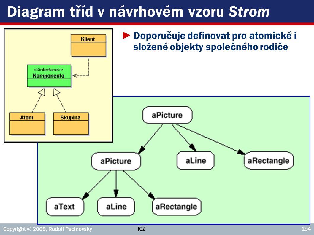 ICZ Copyright © 2009, Rudolf Pecinovský 154 Diagram tříd v návrhovém vzoru Strom ►Doporučuje definovat pro atomické i složené objekty společného rodiče