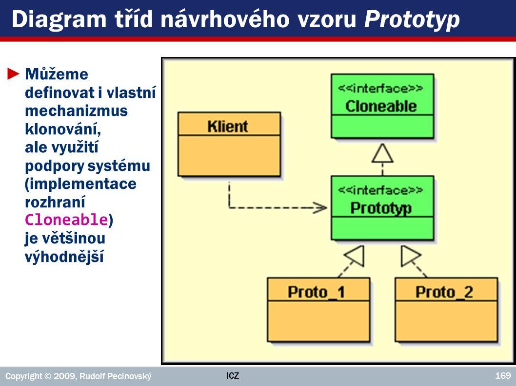 ICZ Copyright © 2009, Rudolf Pecinovský 169 Diagram tříd návrhového vzoru Prototyp ►Můžeme definovat i vlastní mechanizmus klonování, ale využití podpory systému (implementace rozhraní Cloneable ) je většinou výhodnější