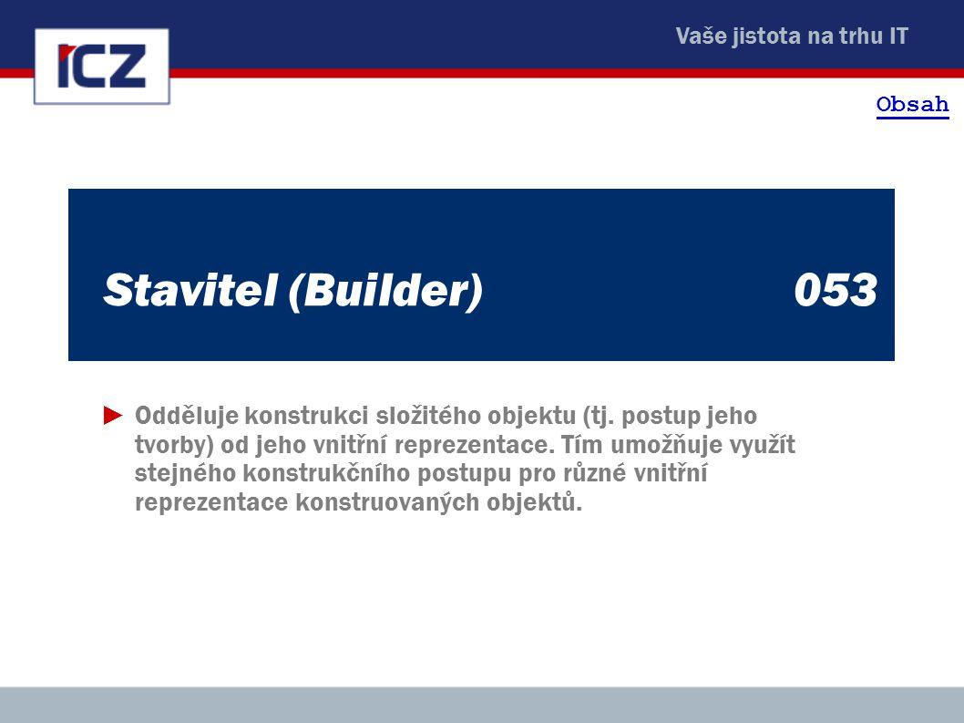Vaše jistota na trhu IT Stavitel (Builder)053 ►Odděluje konstrukci složitého objektu (tj. postup jeho tvorby) od jeho vnitřní reprezentace. Tím umožňu