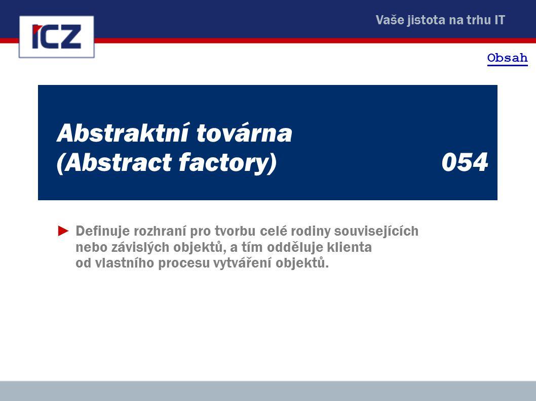 Vaše jistota na trhu IT Abstraktní továrna (Abstract factory)054 ►Definuje rozhraní pro tvorbu celé rodiny souvisejících nebo závislých objektů, a tím odděluje klienta od vlastního procesu vytváření objektů.
