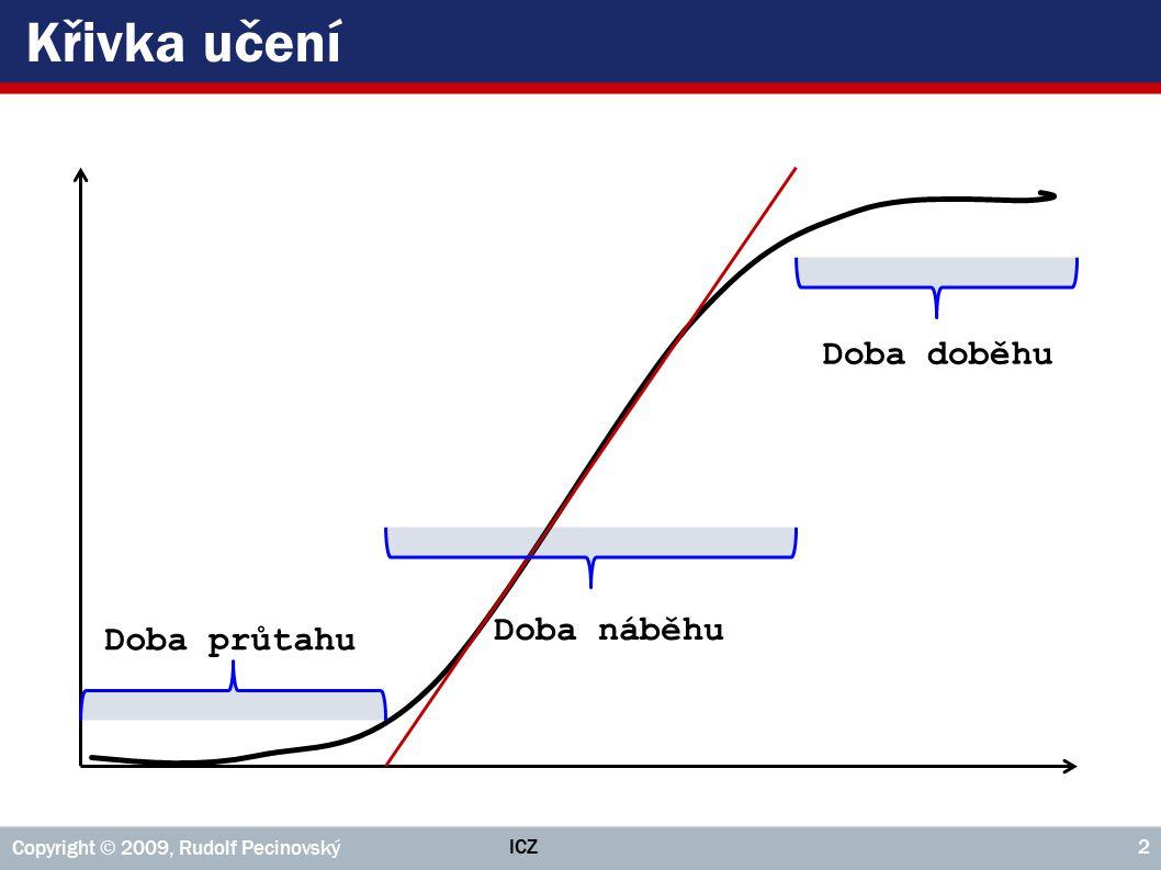 Křivka učení ICZ Copyright © 2009, Rudolf Pecinovský 2 Doba náběhu Doba průtahu Doba doběhu