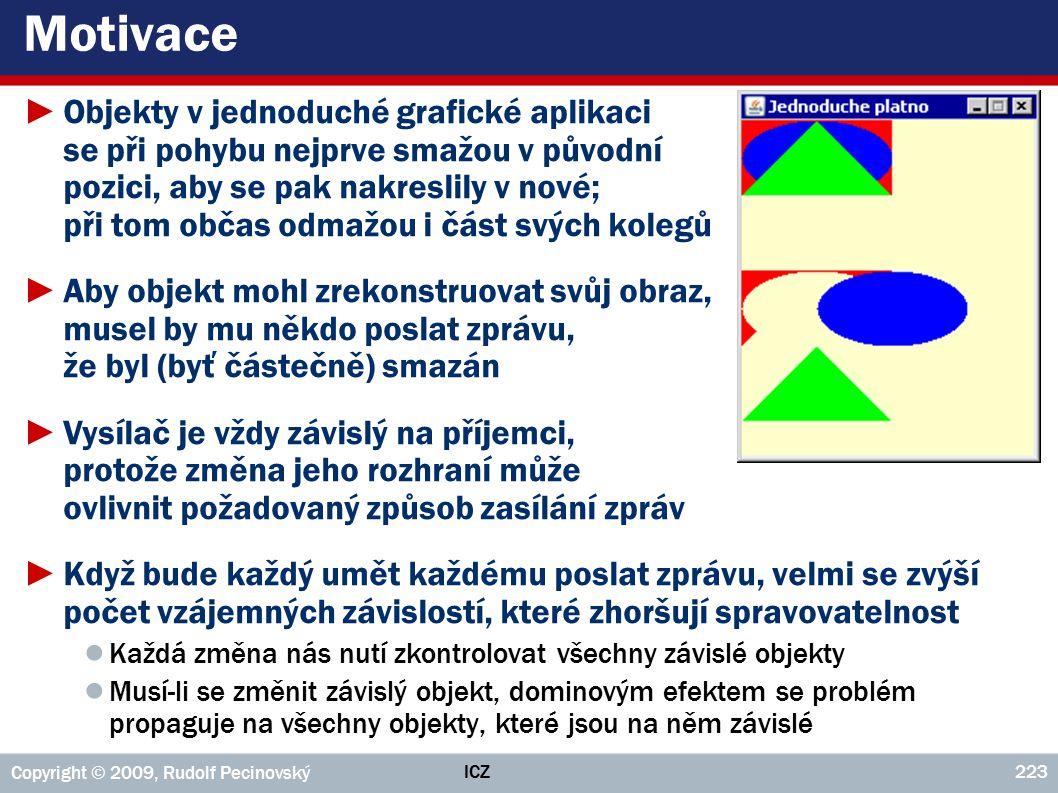 ICZ Copyright © 2009, Rudolf Pecinovský 223 Motivace ►Objekty v jednoduché grafické aplikaci se při pohybu nejprve smažou v původní pozici, aby se pak nakreslily v nové; při tom občas odmažou i část svých kolegů ►Aby objekt mohl zrekonstruovat svůj obraz, musel by mu někdo poslat zprávu, že byl (byť částečně) smazán ►Vysílač je vždy závislý na příjemci, protože změna jeho rozhraní může ovlivnit požadovaný způsob zasílání zpráv ►Když bude každý umět každému poslat zprávu, velmi se zvýší počet vzájemných závislostí, které zhoršují spravovatelnost ● Každá změna nás nutí zkontrolovat všechny závislé objekty ● Musí-li se změnit závislý objekt, dominovým efektem se problém propaguje na všechny objekty, které jsou na něm závislé