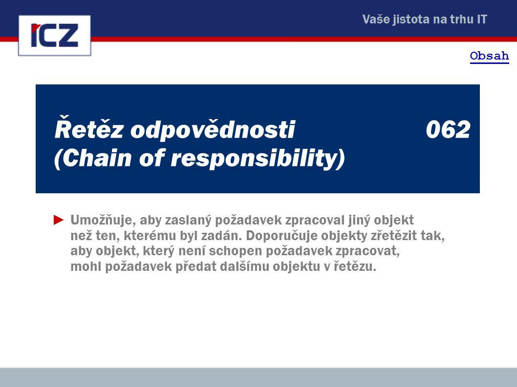 Vaše jistota na trhu IT Řetěz odpovědnosti 062 (Chain of responsibility) ►Umožňuje, aby zaslaný požadavek zpracoval jiný objekt než ten, kterému byl zadán.