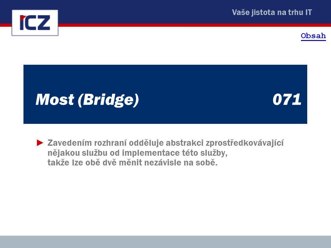 Vaše jistota na trhu IT Most (Bridge)071 ►Zavedením rozhraní odděluje abstrakci zprostředkovávající nějakou službu od implementace této služby, takže lze obě dvě měnit nezávisle na sobě.