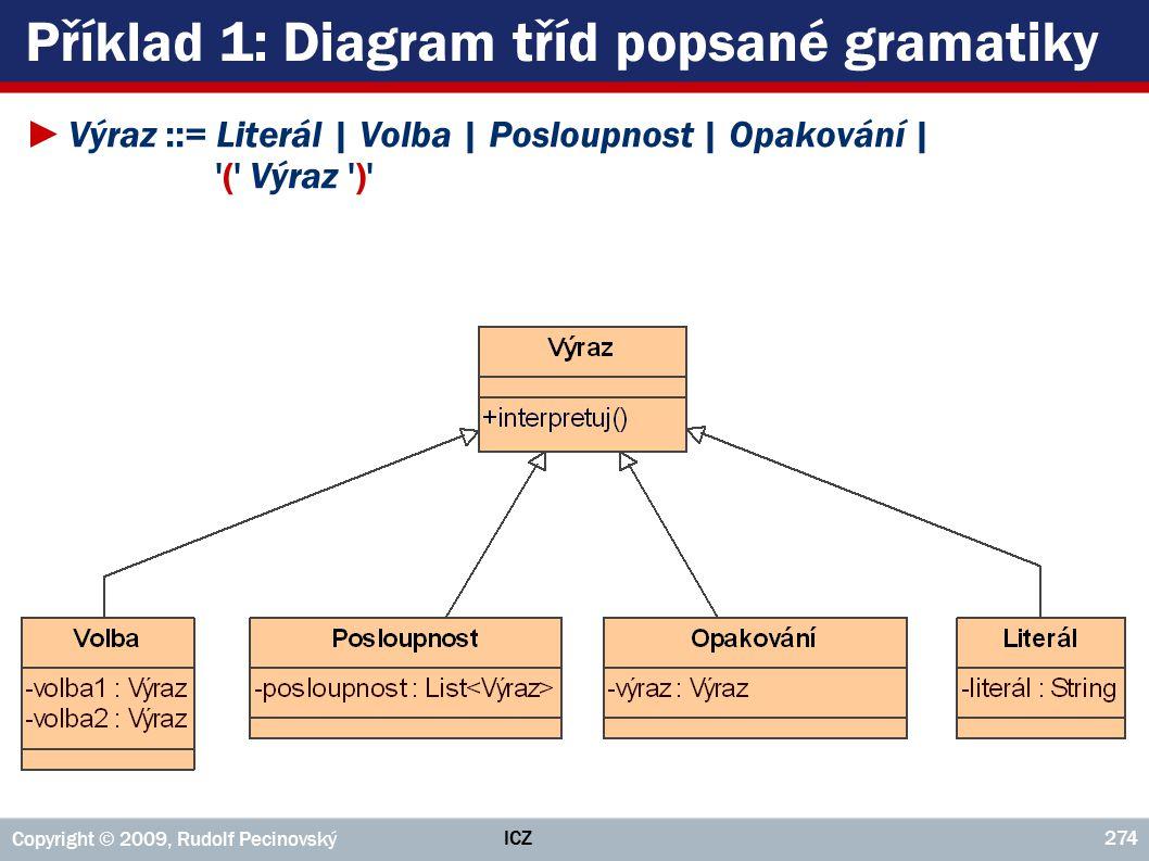 ICZ Copyright © 2009, Rudolf Pecinovský 274 Příklad 1: Diagram tříd popsané gramatiky ►Výraz ::= Literál | Volba | Posloupnost | Opakování | '(' Výraz