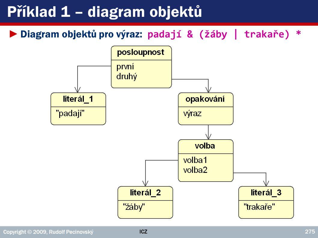 ICZ Copyright © 2009, Rudolf Pecinovský 275 Příklad 1 – diagram objektů ►Diagram objektů pro výraz: padají & (žáby | trakaře) *