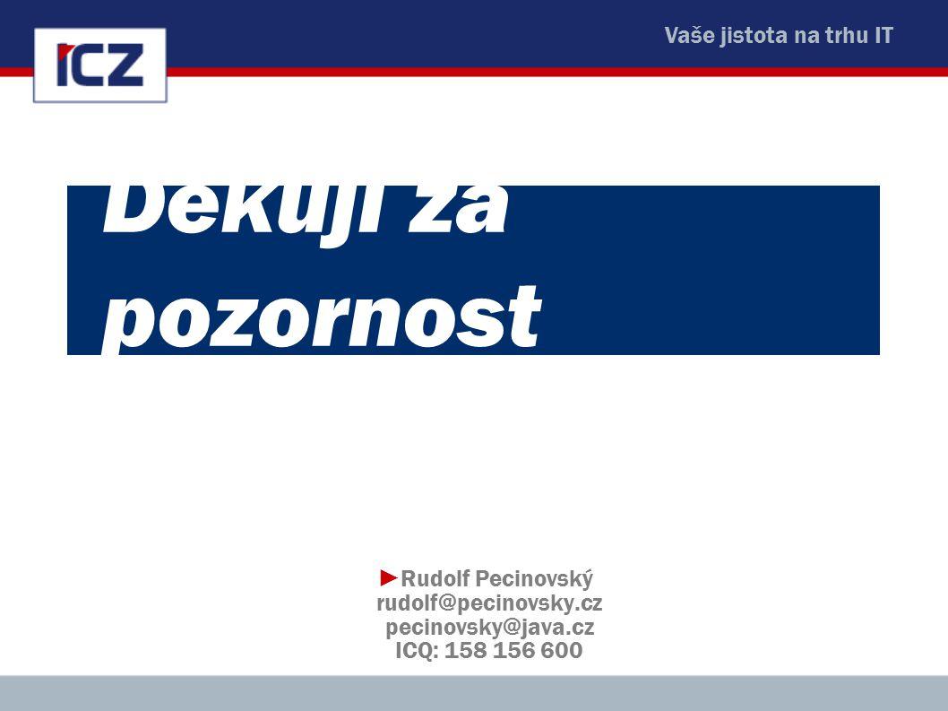 Vaše jistota na trhu IT Děkuji za pozornost ►Rudolf Pecinovský rudolf@pecinovsky.cz pecinovsky@java.cz ICQ: 158 156 600