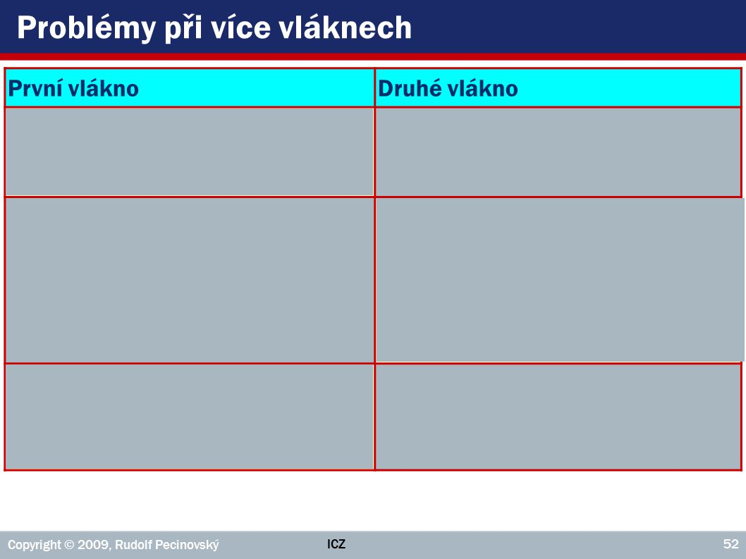 ICZ Copyright © 2009, Rudolf Pecinovský 52 Problémy při více vláknech První vláknoDruhé vlákno Jedináček.getInstance() { if( JEDINÁČEK == null ) { Jedináček.getInstance() { if( JEDINÁČEK == null ) { JEDINÁČEK = new Jedináček(); } return JEDINÁČEK; } JEDINÁČEK = new Jedináček(); } return JEDINÁČEK; }