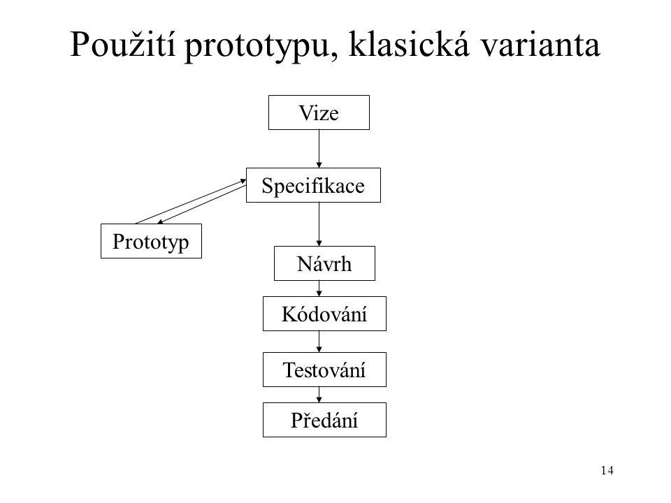 14 Použití prototypu, klasická varianta Prototyp Vize Specifikace Návrh Kódování Testování Předání