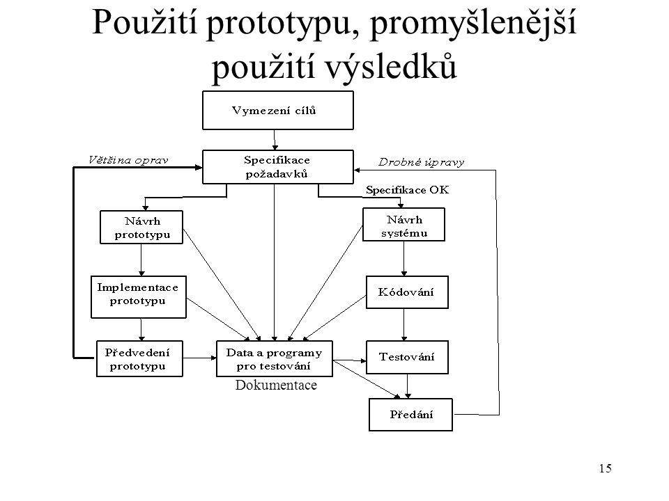 15 Použití prototypu, promyšlenější použití výsledků Dokumentace