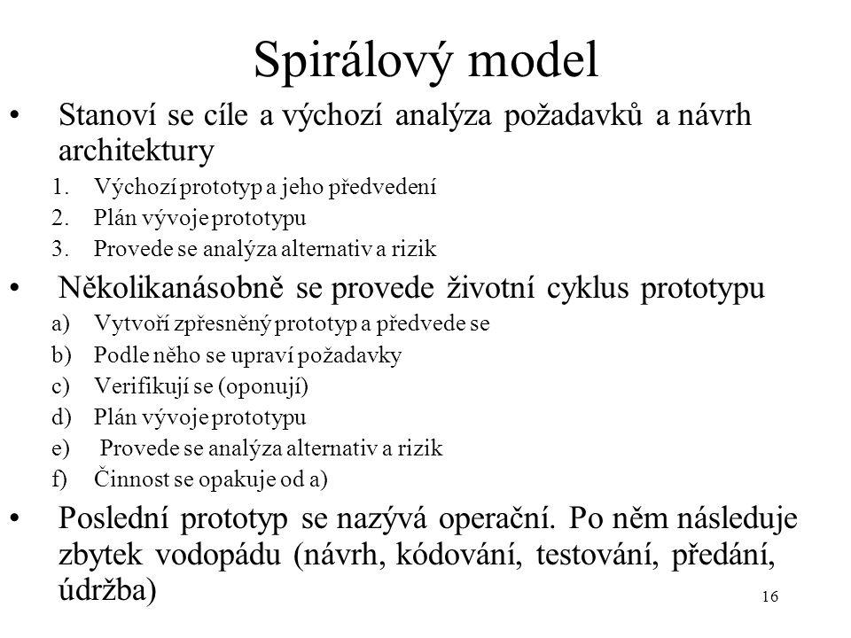 16 Spirálový model Stanoví se cíle a výchozí analýza požadavků a návrh architektury 1.Výchozí prototyp a jeho předvedení 2.Plán vývoje prototypu 3.Pro