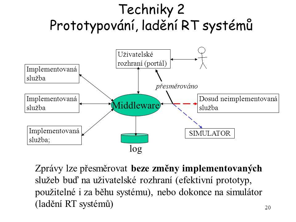 20 Implementovaná služba Implementovaná služba; Dosud neimplementovaná služba Uživatelské rozhraní (portál) Middleware log SIMULATOR přesměrováno Zprá