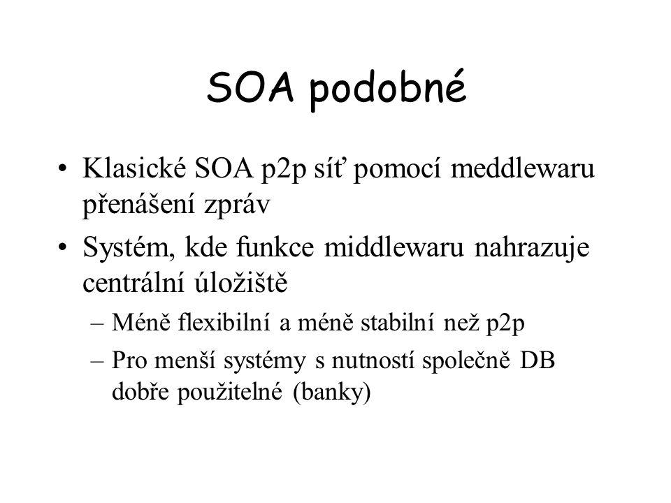 SOA podobné Klasické SOA p2p síť pomocí meddlewaru přenášení zpráv Systém, kde funkce middlewaru nahrazuje centrální úložiště –Méně flexibilní a méně