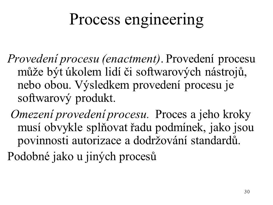 30 Process engineering Provedení procesu (enactment). Provedení procesu může být úkolem lidí či softwarových nástrojů, nebo obou. Výsledkem provedení