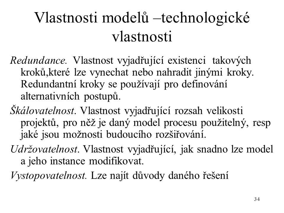 34 Vlastnosti modelů –technologické vlastnosti Redundance. Vlastnost vyjadřující existenci takových kroků,které lze vynechat nebo nahradit jinými krok