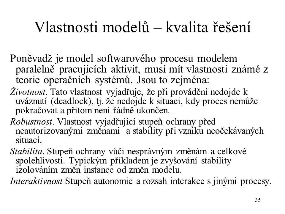 35 Vlastnosti modelů – kvalita řešení Poněvadž je model softwarového procesu modelem paralelně pracujících aktivit, musí mít vlastnosti známé z teorie