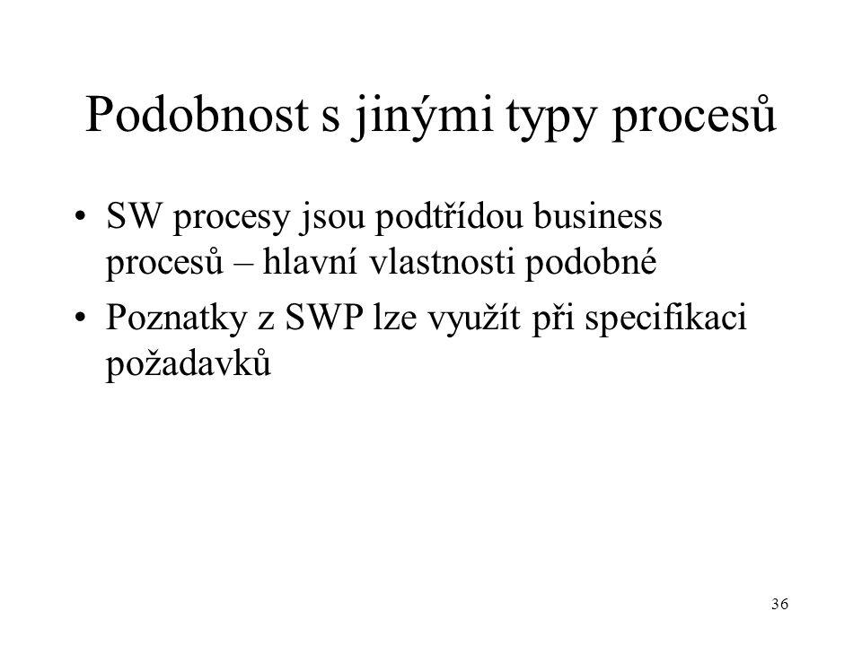36 Podobnost s jinými typy procesů SW procesy jsou podtřídou business procesů – hlavní vlastnosti podobné Poznatky z SWP lze využít při specifikaci po