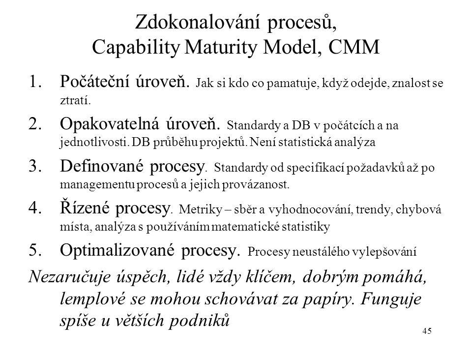 45 Zdokonalování procesů, Capability Maturity Model, CMM 1.Počáteční úroveň. Jak si kdo co pamatuje, když odejde, znalost se ztratí. 2.Opakovatelná úr
