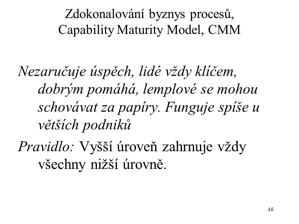 46 Zdokonalování byznys procesů, Capability Maturity Model, CMM Nezaručuje úspěch, lidé vždy klíčem, dobrým pomáhá, lemplové se mohou schovávat za pap