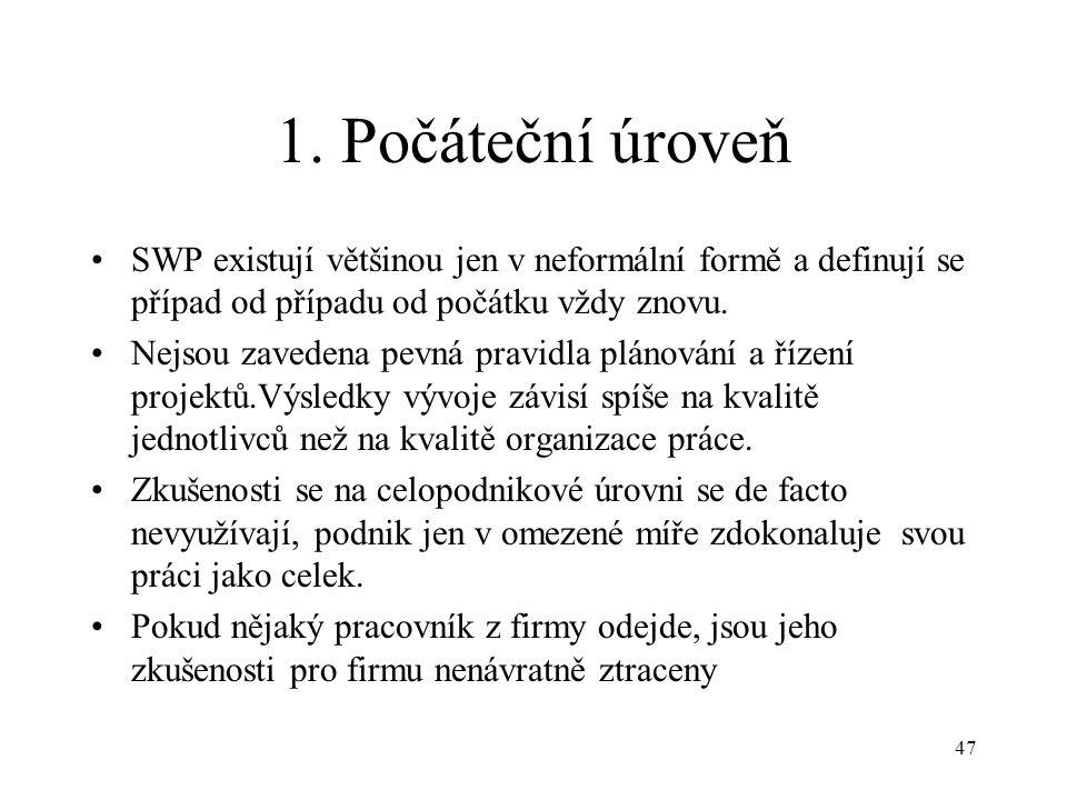 47 1. Počáteční úroveň SWP existují většinou jen v neformální formě a definují se případ od případu od počátku vždy znovu. Nejsou zavedena pevná pravi