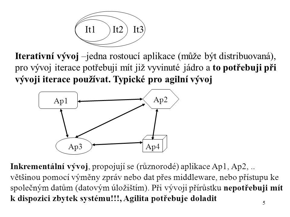 66 Hlavní principy agilního vývoje Systém je realizován po malých kouscích (většinou aplikacích) - iteracích Jedinou finální dokumentací je program sám, měl by být samodokumentující Vývojový cyklus je tak krátký, že nejsou potřeba prototypy a otestují se i specifikace Rotace rolí