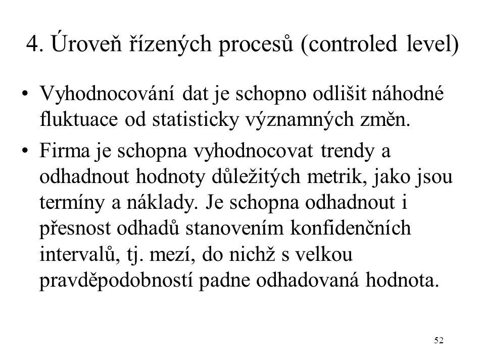 52 4. Úroveň řízených procesů (controled level) Vyhodnocování dat je schopno odlišit náhodné fluktuace od statisticky významných změn. Firma je schopn