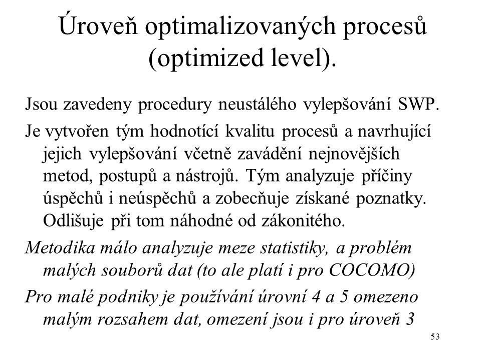53 Úroveň optimalizovaných procesů (optimized level). Jsou zavedeny procedury neustálého vylepšování SWP. Je vytvořen tým hodnotící kvalitu procesů a