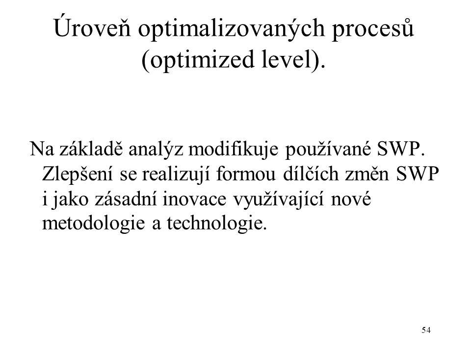 54 Úroveň optimalizovaných procesů (optimized level). Na základě analýz modifikuje používané SWP. Zlepšení se realizují formou dílčích změn SWP i jako