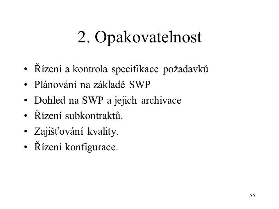 55 2. Opakovatelnost Řízení a kontrola specifikace požadavků Plánování na základě SWP Dohled na SWP a jejich archivace Řízení subkontraktů. Zajišťován