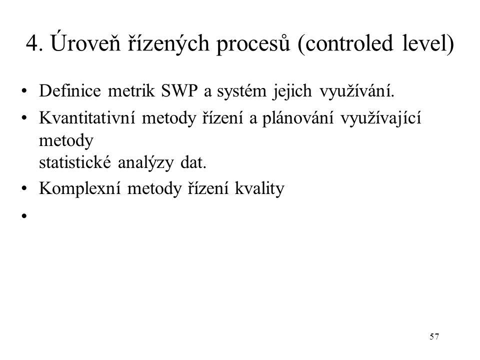 57 4. Úroveň řízených procesů (controled level) Definice metrik SWP a systém jejich využívání. Kvantitativní metody řízení a plánování využívající met