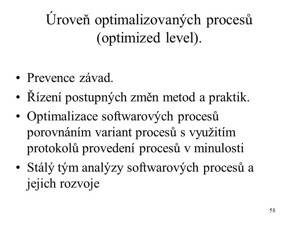 58 Úroveň optimalizovaných procesů (optimized level). Prevence závad. Řízení postupných změn metod a praktik. Optimalizace softwarových procesů porovn