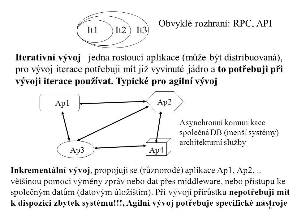 57 4.Úroveň řízených procesů (controled level) Definice metrik SWP a systém jejich využívání.