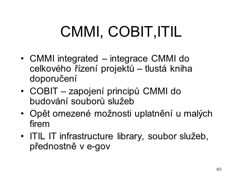 60 CMMI, COBIT,ITIL CMMI integrated – integrace CMMI do celkového řízení projektů – tlustá kniha doporučení COBIT – zapojení principů CMMI do budování