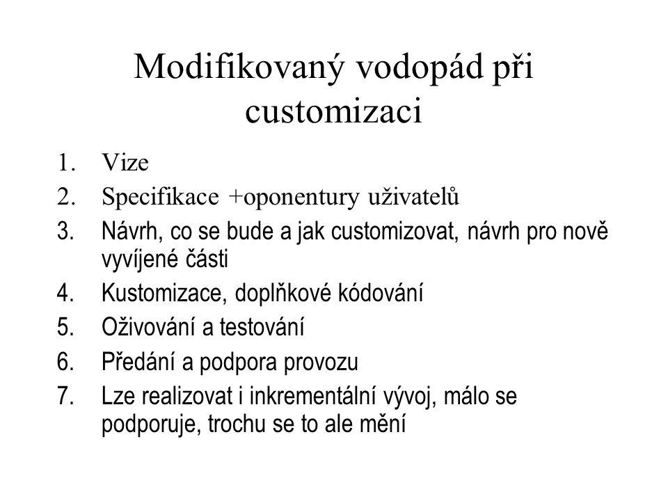 80 ISO 20000 2005 Řízení procesů vývoje softwaru –Management procesů Hodnocení kvality SW procesů Vyšel český překlad (Marie Šebestová a ostatní)