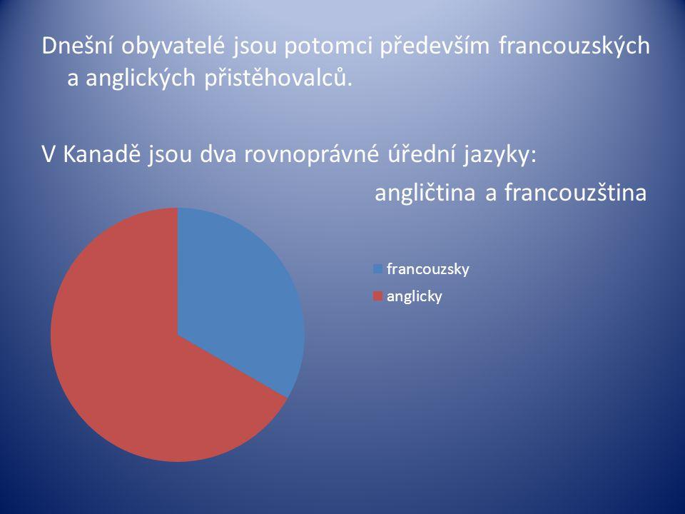 Dnešní obyvatelé jsou potomci především francouzských a anglických přistěhovalců. V Kanadě jsou dva rovnoprávné úřední jazyky: angličtina a francouzšt