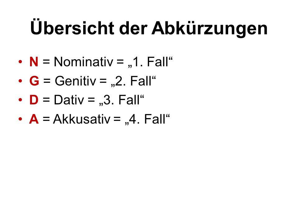 """Übersicht der Abkürzungen N = Nominativ = """"1. Fall"""" G = Genitiv = """"2. Fall"""" D = Dativ = """"3. Fall"""" A = Akkusativ = """"4. Fall"""""""