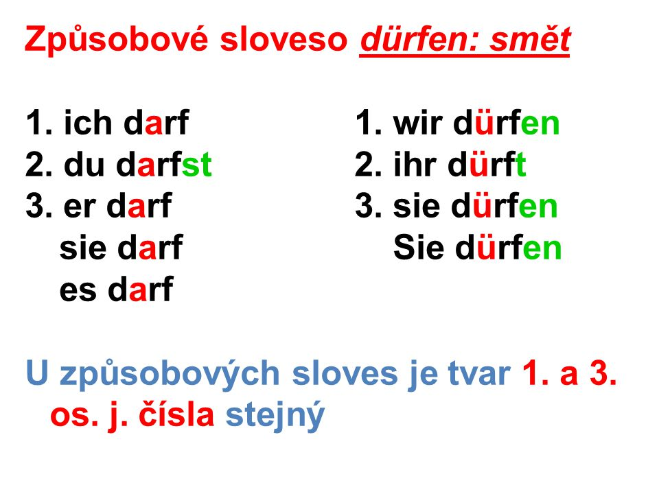 Způsobové sloveso dürfen: smět 1. ich darf 1. wir dürfen 2.