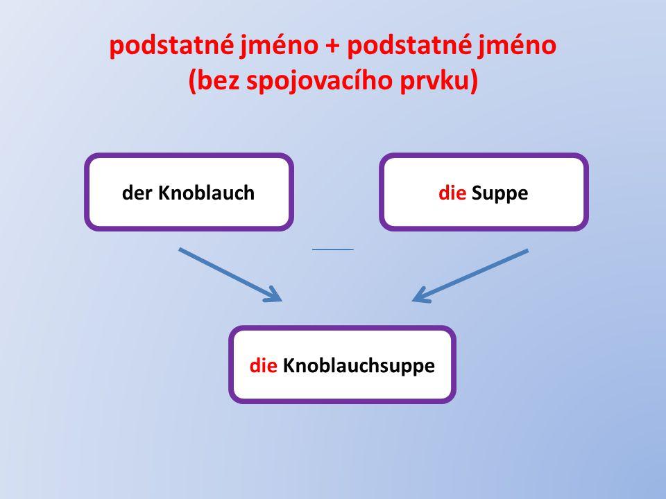 podstatné jméno + podstatné jméno (bez spojovacího prvku) der Knoblauchdie Suppe die Knoblauchsuppe