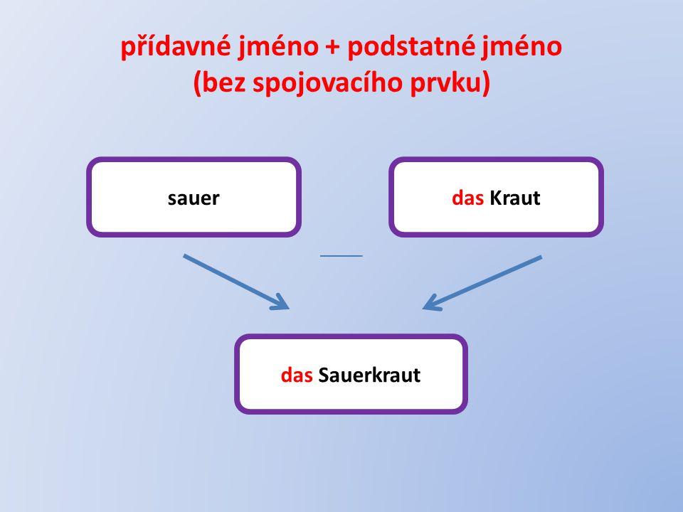 přídavné jméno + podstatné jméno (bez spojovacího prvku) sauerdas Kraut das Sauerkraut