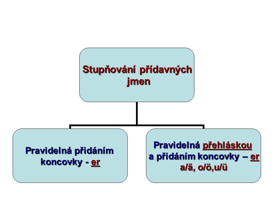 Stupňování přídavných jmen jmen Pravidelná přidáním koncovky - er Pravidelná přehláskou a přidáním koncovky – er a/ä, o/ö,u/ü