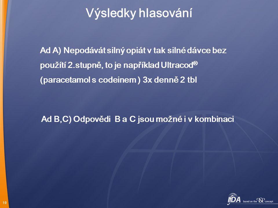 10 Výsledky hlasování Ad A) Nepodávát silný opiát v tak silné dávce bez použítí 2.stupně, to je například Ultracod ® (paracetamol s codeinem ) 3x denn
