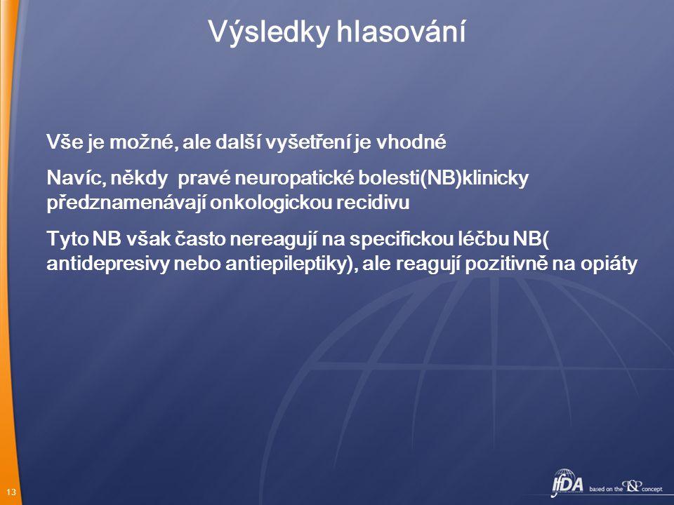 13 Výsledky hlasování Vše je možné, ale další vyšetření je vhodné Navíc, někdy pravé neuropatické bolesti(NB)klinicky předznamenávají onkologickou rec