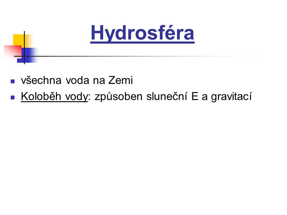 Hydrosféra všechna voda na Zemi Koloběh vody: způsoben sluneční E a gravitací