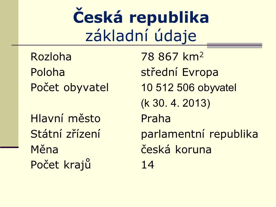 Česká republika základní údaje Rozloha78 867 km 2 Polohastřední Evropa Počet obyvatel 10 512 506 obyvatel (k 30.