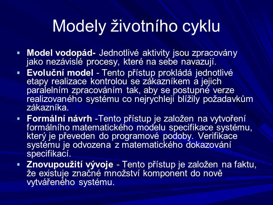 Modely životního cyklu  Model vodopád- Jednotlivé aktivity jsou zpracovány jako nezávislé procesy, které na sebe navazují.
