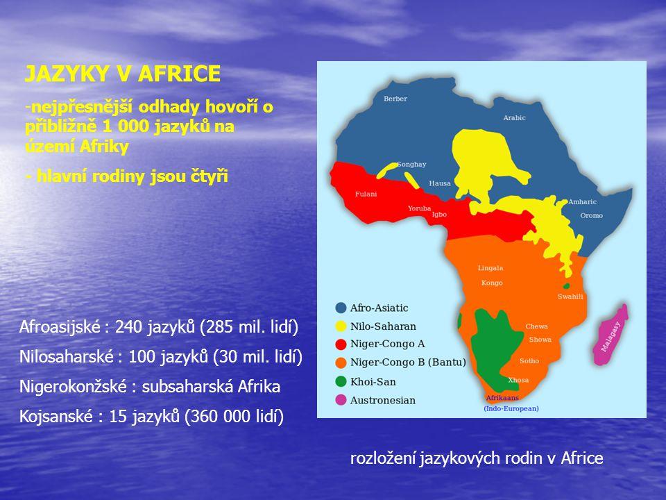 rozložení jazykových rodin v Africe Afroasijské : 240 jazyků (285 mil. lidí) Nilosaharské : 100 jazyků (30 mil. lidí) Nigerokonžské : subsaharská Afri