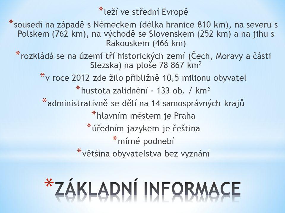 * leží ve střední Evropě * sousedí na západě s Německem (délka hranice 810 km), na severu s Polskem (762 km), na východě se Slovenskem (252 km) a na j
