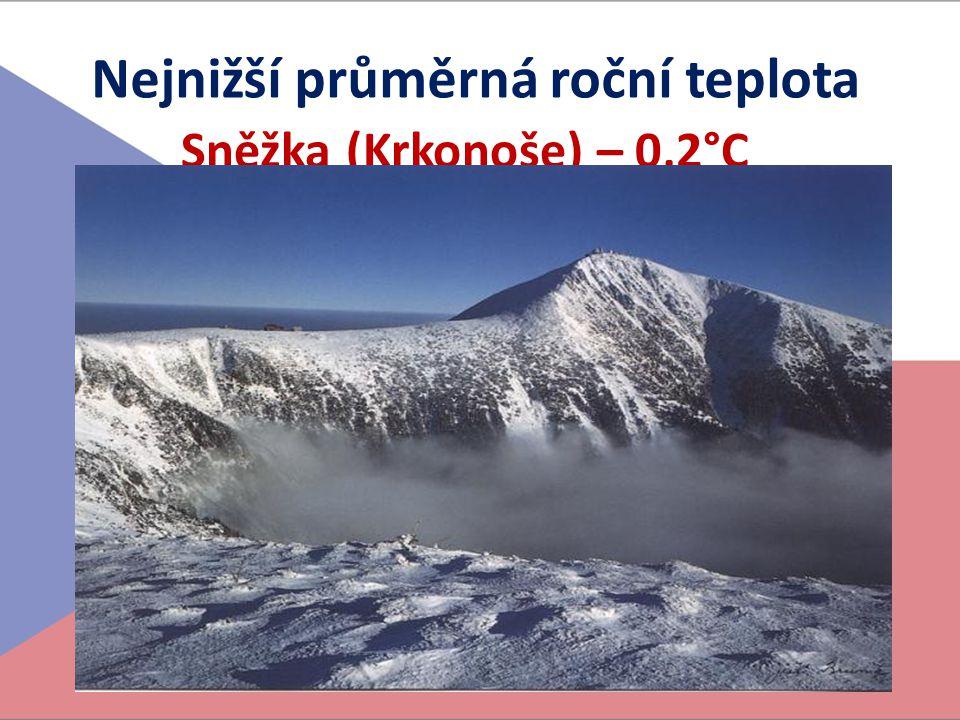 Nejnižší průměrná roční teplota Sněžka (Krkonoše) – 0,2°C